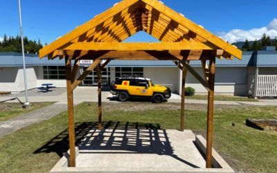 Kitimat City High: Trades Sampler Course; April-June, 2021